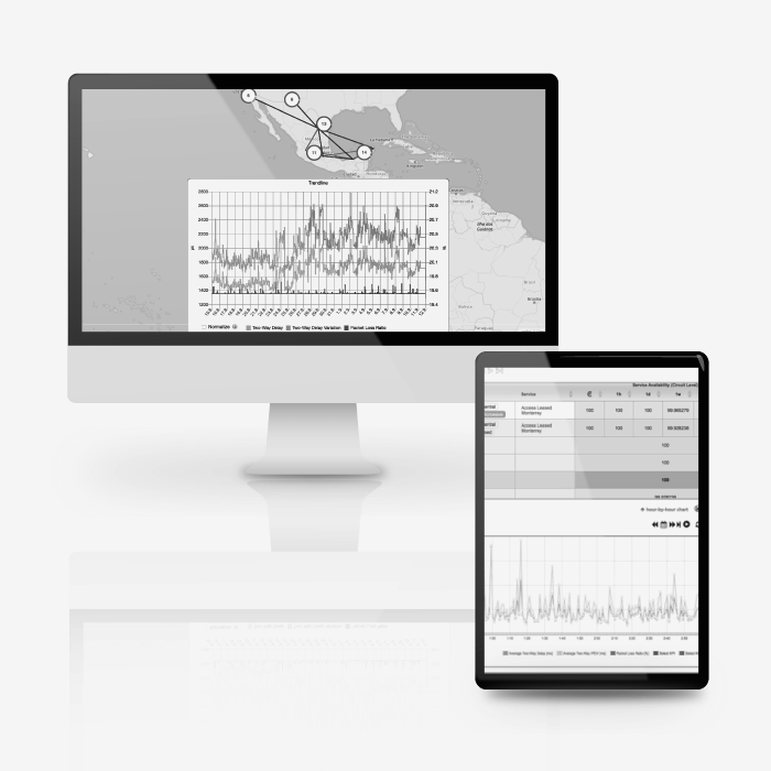 Management system for tracking data across all networks, applications, and SLAs