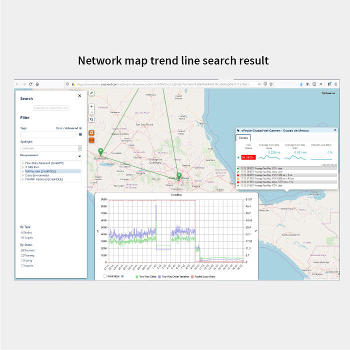 PULScore network map trend line search result view